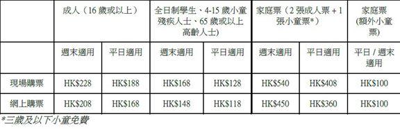 《吉卜力的動畫世界》展覽香港站門票價目